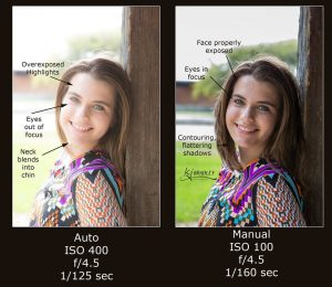 How does manual mode helps in photography? – Divine Pixels By NG