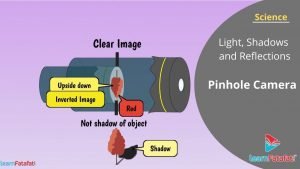 How to Make Pinhole Camera in Hindi (पिनहोल कैमरा) - Class 6 Science Light,  Shadows and Reflections - YouTube