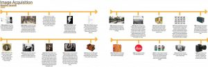 The History of photography   Weekly Obboy Photography