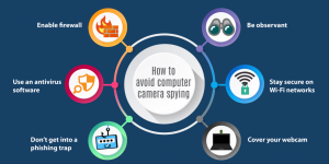 How to tell if your laptop camera is hacked? - LimeVPN