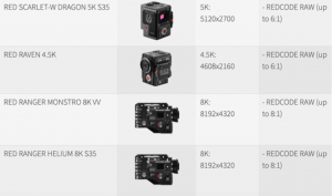 Comprehensive Guide On Netflix Approved Film Cameras For 2021 - Peek At This
