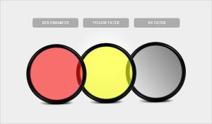Lens Filters   Camera Lens Filters Explained
