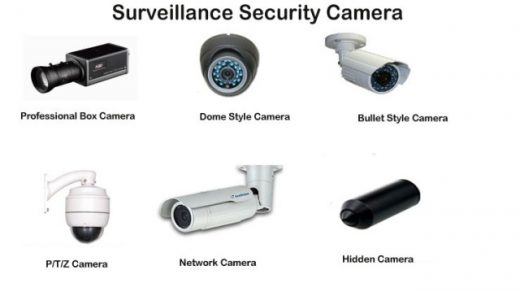10 Different Types of CCTV Cameras and Their Purposes – Cosmotech  Philippines, Inc.