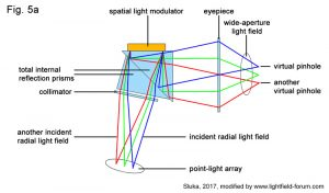 Patent: How CREAL3D's Light Field Display Works Without a Microlens Array |  LightField Forum
