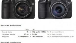 CameraSize lets you compare compact and dSLR camera sizes at a glance –  wirefresh