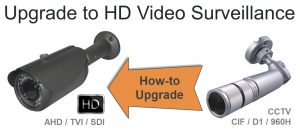 How to Upgrade a CCTV System to an HD Security Camera System