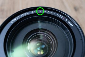 What Do The Numbers On A Camera Lens Mean? - Brendan Williams