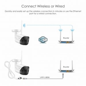 Security Cameras Without Power Supply: Top Picks & Step-by-Step Guide to  Run Power Cables   ZOSI Blog