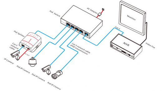 How to Connect IP camera, POE and NVR? – Mvteam cctv