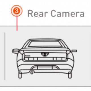 How Does 360 Car Camera Work | Should You Install One?
