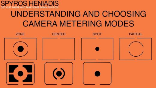Light metering - PHOTOGRAPHY BOOK