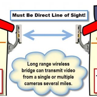Remote View Security Cameras, Wireless IP Camera Systems