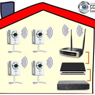 What is the best wireless security camera system? – Security Camera & Video  Surveillance Blog
